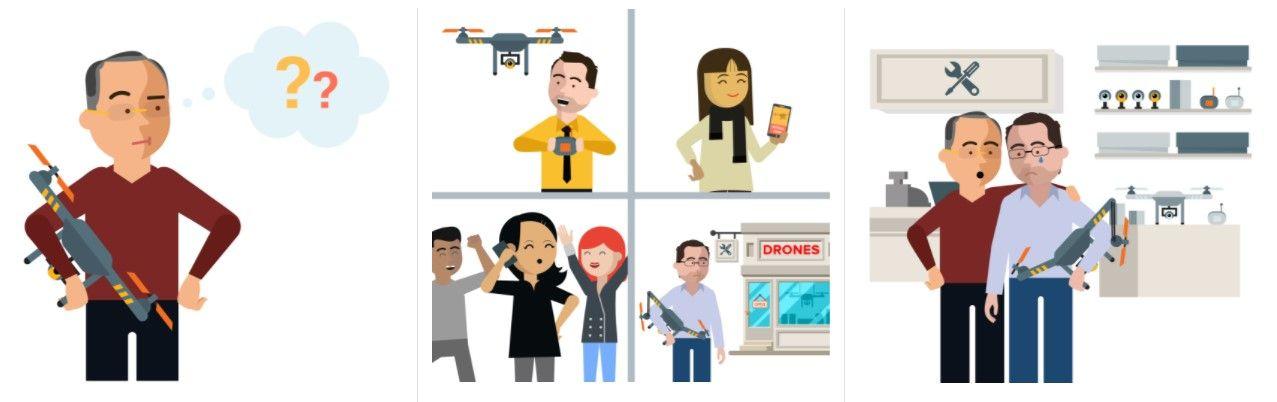 AdWords kampaně - cílové publikum