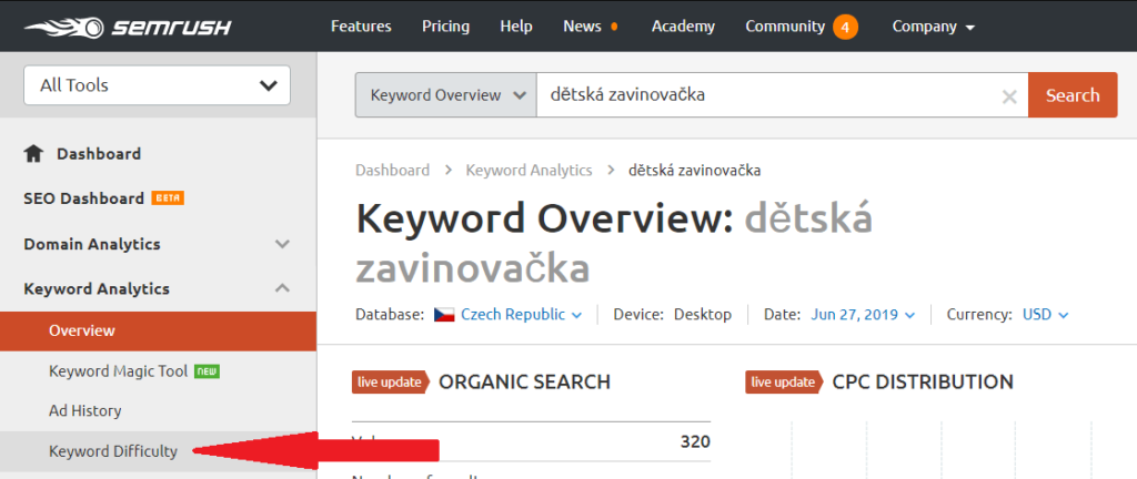 SEMrush KW difficulty